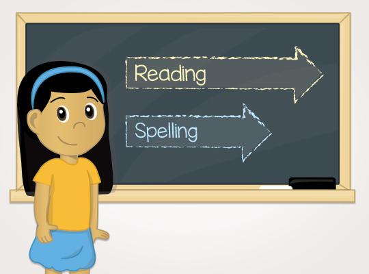 reading spelling separate subjets the vetetoe family